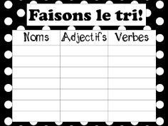 Core French, French Class, French Teacher, Teaching French, Teacher Helper, French Grammar, Cycle 2, French Resources, Tri
