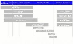 (full) Hierarhia grup MTB Shimano-shimano_hierarhia_grup_mtb_od_2015.jpg