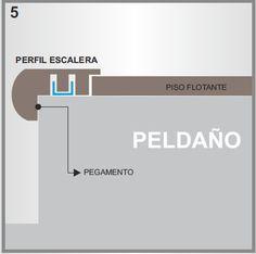 Cómo colocar pisos flotantes