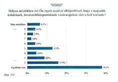 Az NGM megkapta a tökéletes érveket a vasárnapi zárva tartás ellen, de Orbán és a KDNP tesznek rá http://444.hu/2015/03/23/az-ngm-megkapta-a-tokeletes-erveket-a-vasarnapi-zarva-tartas-ellen-de-orban-es-a-kdnp-tesznek-ra/