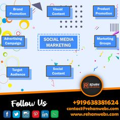 Rehan Web Services is The Leading Website Design and Development Service Provider in Ankleshwar for The Small Businesses, Professionals, and Entrepreneurs.