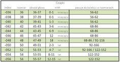 tabela rozmiarów dla dzieci - Szukaj w Google