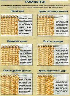Уроки мастерства 2. Обсуждение на LiveInternet - Российский Сервис Онлайн-Дневников