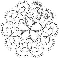 Tatted Flower Medallion chart