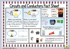 a simple fact sheet on circuits and conductors. Includes a helpful glossary. Fourth Grade Science, Elementary Science, Science Classroom, Teaching Science, Science Education, Science For Kids, Teaching Ideas, Classroom Ideas, Science Worksheets