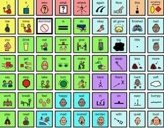 Communication Boards and Picture Resources Edited Graduated Core Boards have been added below! Sample Core Communication Boards Here are some sample Core Communication and activity-based … Speech Therapy Autism, Autism Education, Special Education, Computer Companies, Special Needs Students, 50 Words, Teacher Resources, Core, Classroom