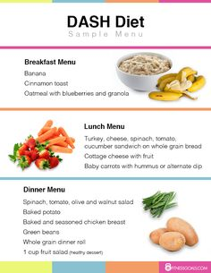 Mediterranean Diet Plan DASH Diet Menu - If you want to lose some of those extra pounds, gain better control of your portions or just learn how to eat a healthy variety check out the DASH diet! Dash Diet Meal Plan, Dash Diet Recipes, Keto Diet Plan, Diet Meal Plans, Dash Diet Food List, Dash Eating Plan, Meal Prep, Ketogenic Diet, Dukan Diet