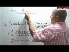 Solución que contiene seno y coseno en el denominador: Julio Rios explica cómo resolver la integral indefinida ∫ dx / (1 + cosx + senx)