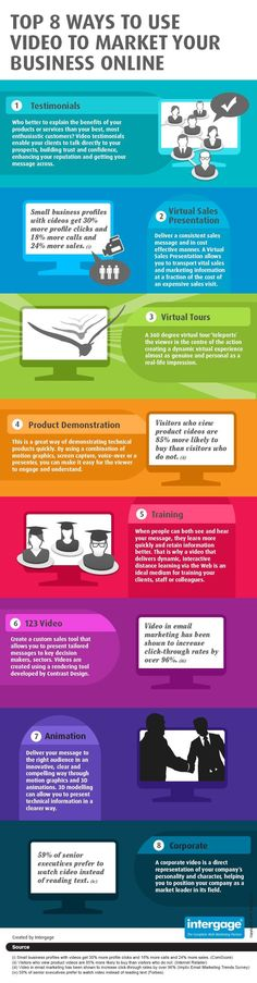Top 8 Ways to Use Video to Market Your Business Online [Infographic] | Digital Marketing