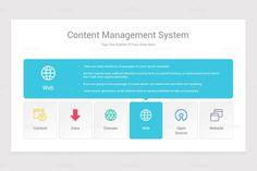 Content Management System CMS Google Slides Diagrams Shape Design, Keynote, Lorem Ipsum, Management, Diagram, Change, Content, Shapes, Templates