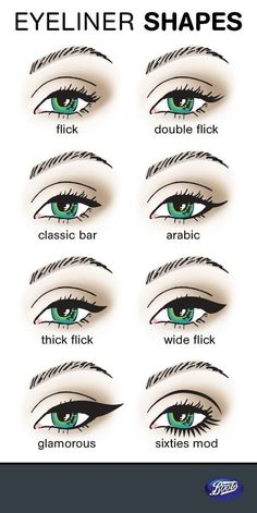 Different Eyeliner Shapes #boots #beautytips #techniques