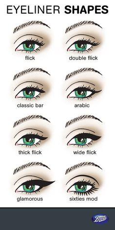 Diferentes tipos de delineado de ojo