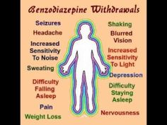 Detoxification of Benzodiazepine withdrawal and opiate withdrawal at the same time can be tricky and recovery much harder highlights Dr. Opiate Withdrawal, Withdrawal Symptoms, Advanced Nursing, Recovery Humor, Nursing Board, Lab Values, Psychiatric Nursing, Nursing Diagnosis, Nursing Notes