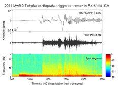 Earthquake Sound of the Mw9.0 Tohoku-Oki, Japan earthquake (Zhigang Peng)
