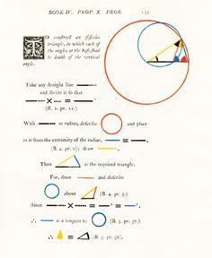 Mondrian Meets Euclid: An Eccentric Victorian Mathematician's Masterwork of Art and Science | Brain Pickings