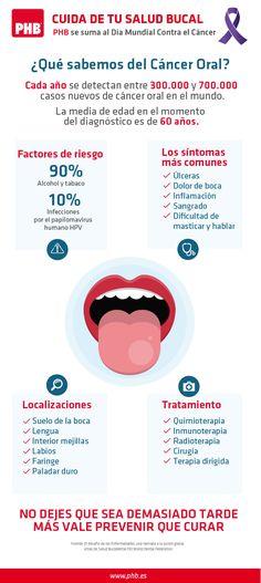 ¿Qué sabemos del Cáncer Oral?
