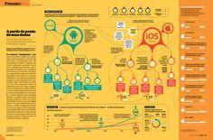 Edição 736 - A partir da ponta de seus dedos - http://revistaepoca.globo.com/diagrama/noticia/2012/06/partir-da-ponta-de-seus-dedos.html