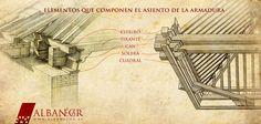 Elementos principales del asiento de la armadura. © Albanécar, 2015
