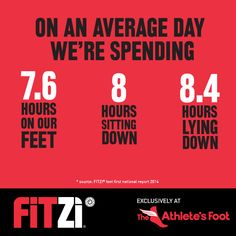 30% of the day we're on our feet. FITZI Feet First Report, 2014