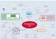 comment utiliser la préposition EN La vidéo se trouve ici : http://nathaliefle.com/preposition-en/