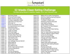 Join the clean eating challenge and jumpstart healthy eating, with a simplified approach: 52 weeks of small eating and fitness habit changes. Signup now!