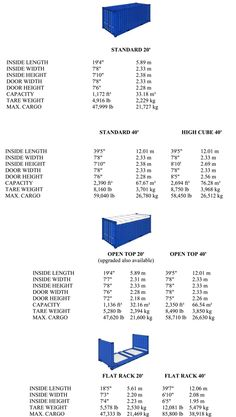 Perfect Shipping Container Dimensions With Ocean Shipping Container Dimensions