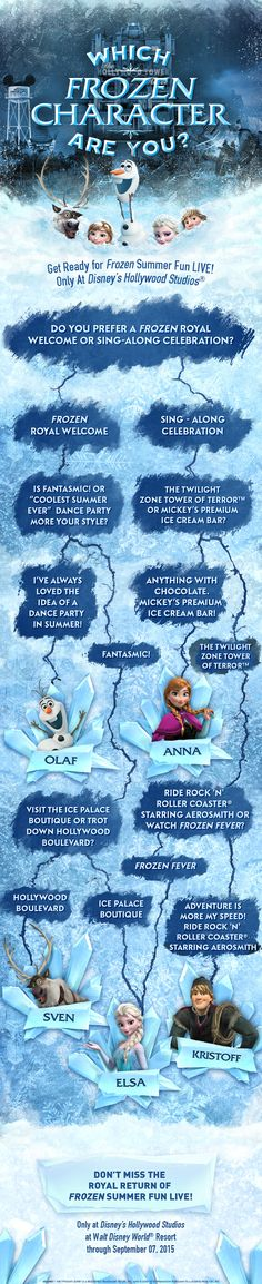 Which Frozen character are you? Follow this decision tree to find out, and check out Frozen Summer Fun at Disney's Hollywood Studios at Walt Disney World!