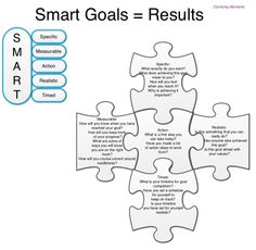 Printables Smart Goal Worksheet Pdf goals template love this and on pinterest smart goals
