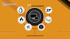 #PHP #development is one of our core skill set. Our #php team has delivered excellent projects to our global clientele, since our inception. The frameworks of #php such as #laravel #codeigniter #symfony #zend #cakephp #fuelphp are some of the expertise that our adept #php team has.   Read more at : http://www.summationit.com/php-web-development