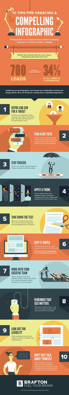8 Simple Tips for Creating Compelling Infographics / Digital Information World