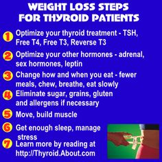 Weight Loss Steps for Thyroid Patients