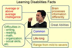language instruction for students with disabilities
