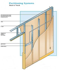 metal stud construction | ... building frame shrinkage For applications where the studs bypass