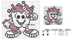 Plastic Canvas, Perler Beads, Beading Patterns, Pixel Art, Teeth, Projects To Try, Cross Stitch, Symbols, Crafty