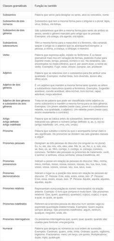 Classes Gramaticais variáveis: Substantivo, verbo, adjetivo, artigo, numeral e pronomes - Pesquisa Escolar - UOL Educação