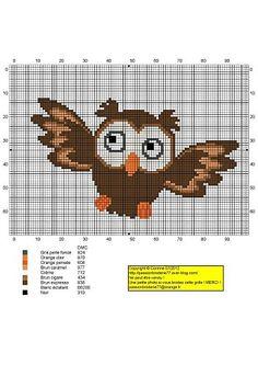 owl free chart