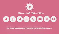Power of social media role in your #business.