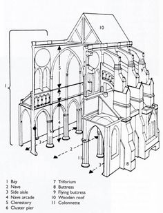 gothic church cross section - Google Search