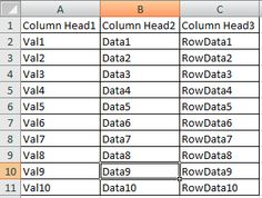 Filter Data Using Multiple Criteria in List or Range in MS Office Excel