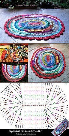 Crochet Blanket Edging, Bobble Crochet, Crochet Rug Patterns, Crochet Symbols, Crochet Mandala, Crochet Round, Doily Patterns, Crochet Squares, Crochet Motif