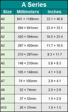 Paper Size Guide - Never be confused by paper sizes again - Newnorth Photoshop, Paper Sizes Chart, Brochure Layout, Corporate Brochure, Brochure Design, Brochure Template, Compliment Slip, Graphic Design Tips, Layout Design