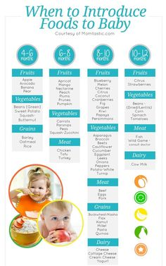Introducing Solids- A Month by Month Schedule [Free Printable] Introducing solids to your baby? Find out what to feed your baby and when. Introducing solids does not have to be so confusing! Baby Fruit, Introducing Solids, Introducing Baby Food, Baby Eating, Homemade Baby Foods, Baby Health, Everything Baby, New Baby Products, Baby Boy
