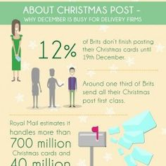 Last Posting Dates for Royal Mail - Christmas 2015. My Favourite Voucher Codes is a money saving voucher code website set up to help consumers to not