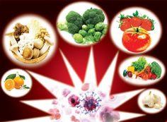 ăn gì để phòng ngừa ung thư, thực phẩm chống ung thư, ngăn ngừa ung thư, chong ung thu, dieu tri ung thu, chế độ dinh dưỡng, bệnh nhân ung thư nên ăn gì, http://akchongungthu.com/beat-cancer-chuong-5-gi-de-danh-bai-ung-thu-phan-3/