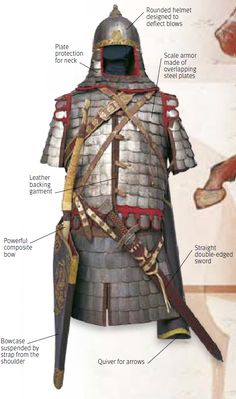 Mongol Armor, 13th Century - Pin By Guillermo Higa On INSPIRACION ORIENTAL Imágenes Y - 571x967 - jpeg