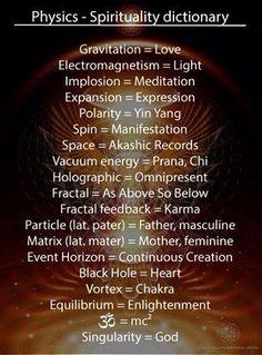 Spirituality Dictionary