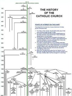 History of the Catholic Church in Paterson, N.J. with an Account ...