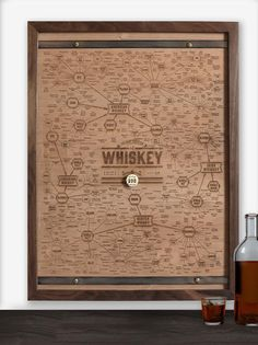 Pop Chart Lab | Design + Data = Delight | The Many Varieties of Whiskey Wood Engraving