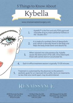 5 Things to Know About Kybella  Call Back to 30 in Upstate South Carolina and Murrell's Inlet for your free consultation. 864.372.3003