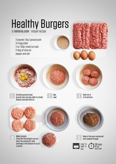 Nutrition Facts 6 burgers / 190g whole thing 350 Calories per portion 47g protein 14g fat 7g carbohydrates + Low in sodium + Very low in sugar + High in niacin + High in phosphorus + Very high in selenium + Very high in thiamin + High in vitamin B6...